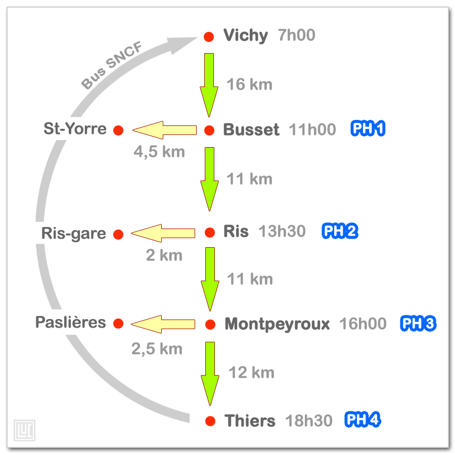 diagramme planning Vichy-Thiers
